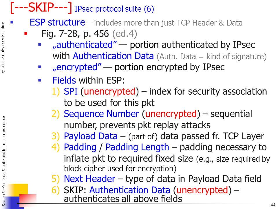 [---SKIP---] IPsec protocol suite (6)